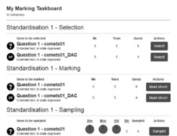 Marking Standardisation